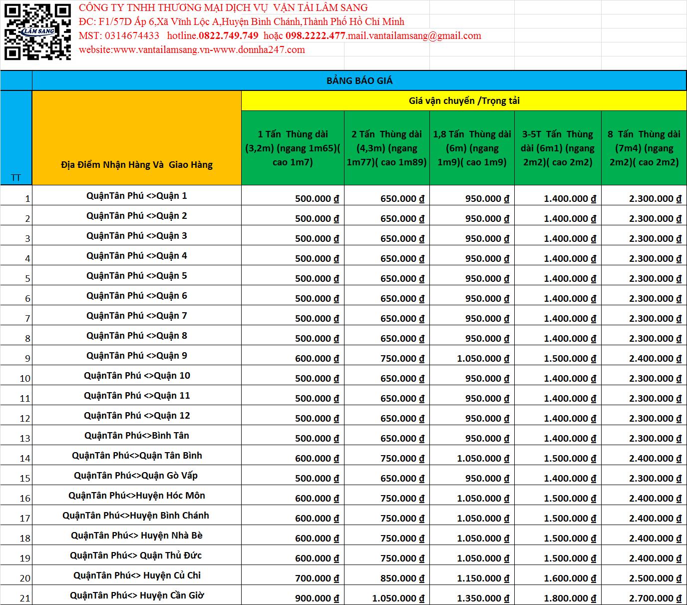 Dịch vụ cho thuê xe tải chở hàng - bảng báo giá