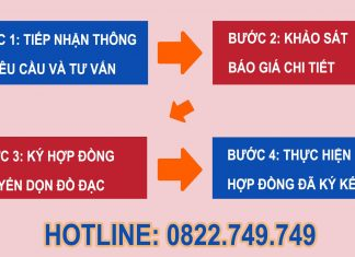 Taxi Tải Chuyển Dọn Nhà Tại Quận Tân Bình Giá Rẻ - Dọn Nhà 24/7
